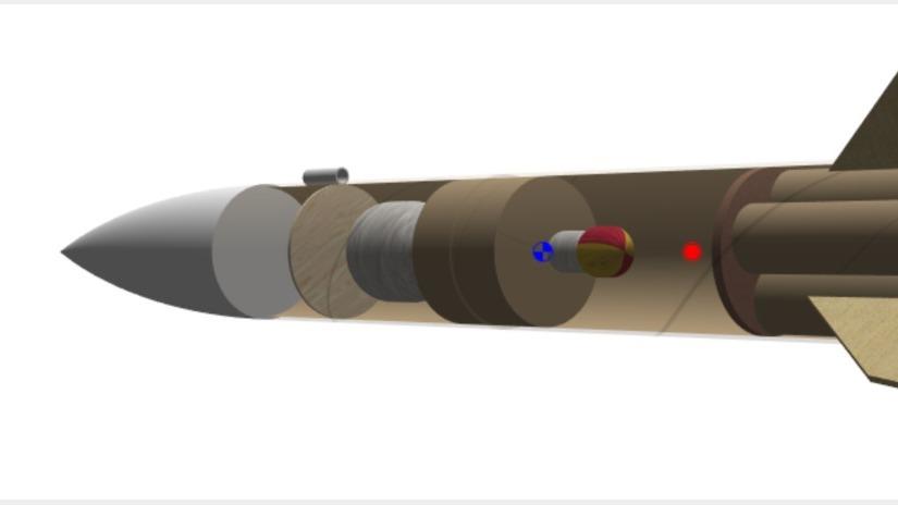Imaginary Rockets – Modeling, Mocking and Planning(2)
